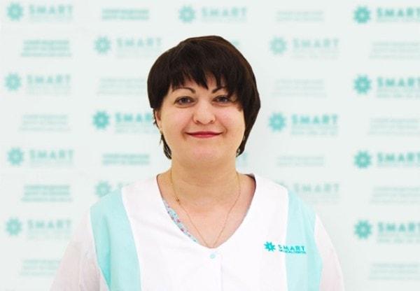 Коляда Елена Юрьевна