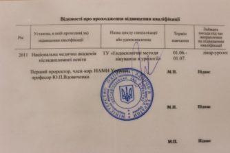 Новицюк Дмитрий Федорович - врач-уролог 6