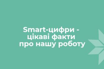 Smart-цифры - интересные факты о нашей работе