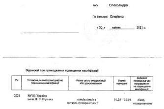 Арнаутова сертифікат