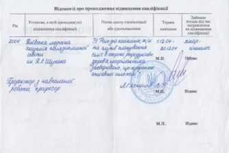Шаргородская Светлана Александровна - гинеколог - документ 1