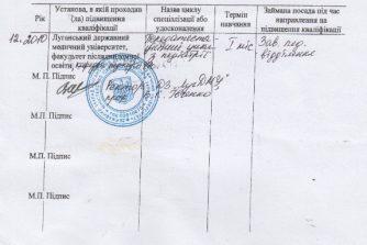 хайдакіна катерина олександрівна отримала сертифікат про проходження пац із педіатрії