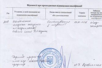 Подвысоцкая_анна_сертификат_3